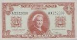 Bankbiljetten 1 Gulden
