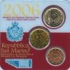 San Marino Minikit 2006